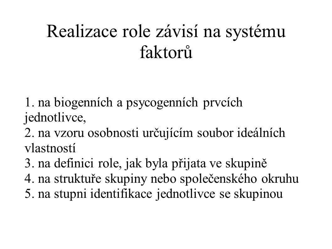 Realizace role závisí na systému faktorů