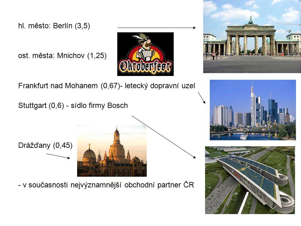 hl. město: Berlín (3,5) ost. města: Mnichov (1,25) Frankfurt nad Mohanem (0,67)- letecký dopravní uzel.