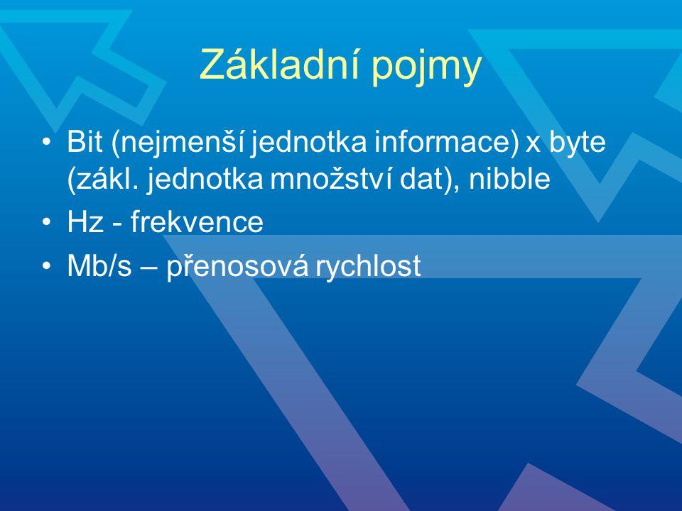 Základní pojmy Bit (nejmenší jednotka informace) x byte (zákl. jednotka množství dat), nibble. Hz - frekvence.