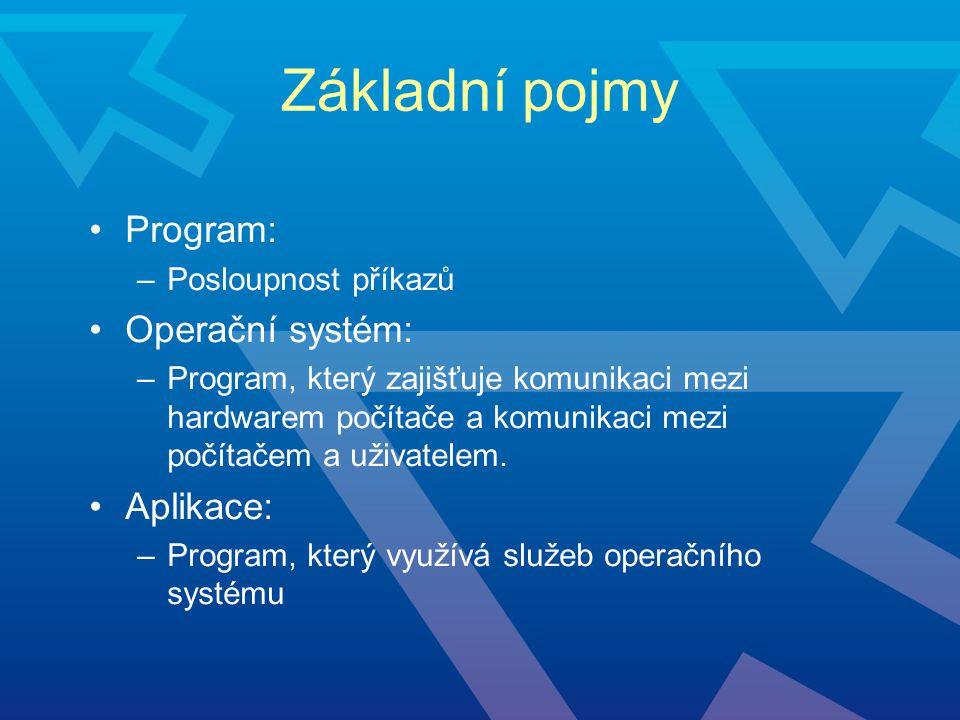 Základní pojmy Program: Operační systém: Aplikace: Posloupnost příkazů