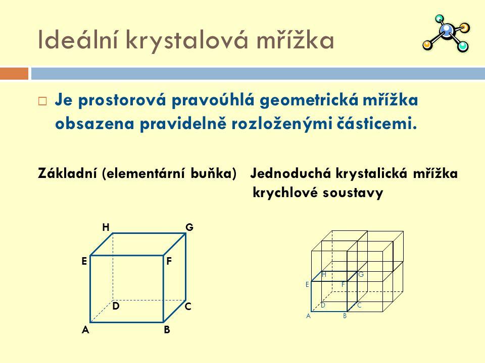 Ideální krystalová mřížka
