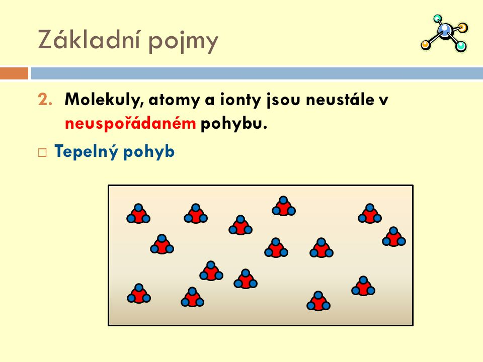 Základní pojmy Molekuly, atomy a ionty jsou neustále v neuspořádaném pohybu. Tepelný pohyb