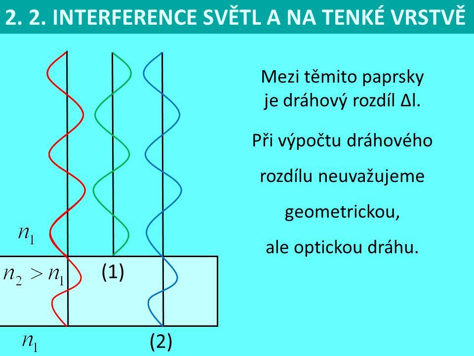 Mezi těmito paprsky je dráhový rozdíl Δl.