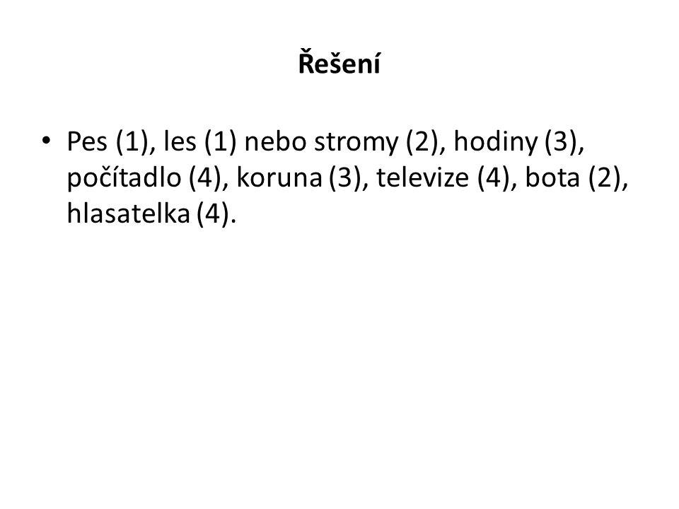Řešení Pes (1), les (1) nebo stromy (2), hodiny (3), počítadlo (4), koruna (3), televize (4), bota (2), hlasatelka (4).