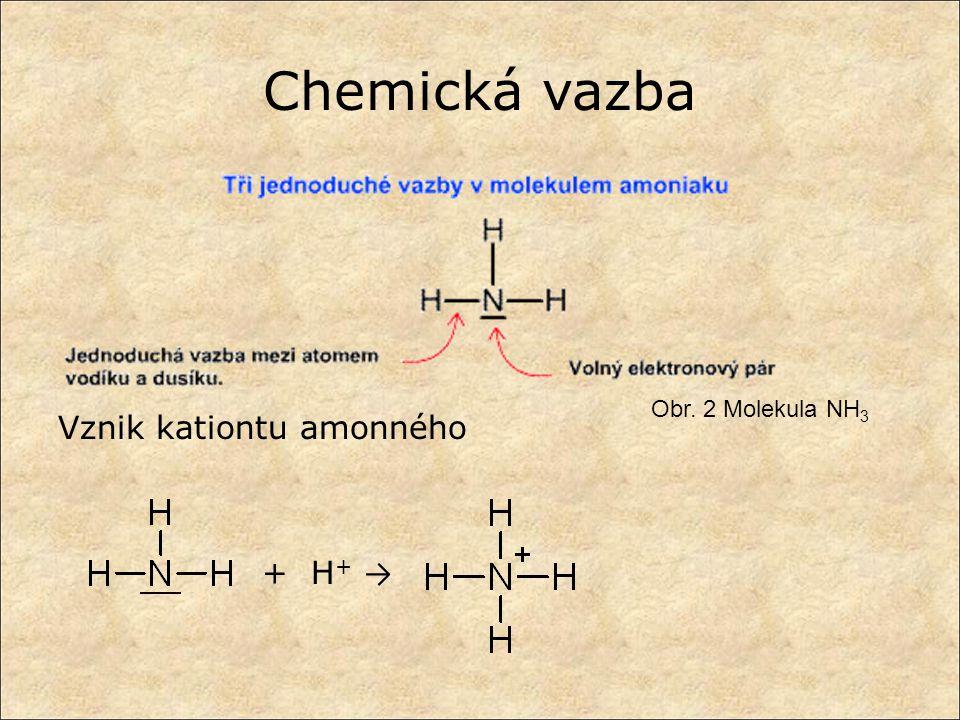 Chemická vazba Vznik kationtu amonného + H+ → Obr. 2 Molekula NH3