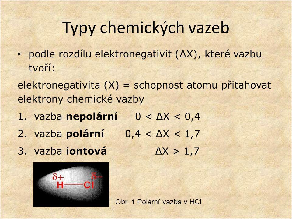 Typy chemických vazeb podle rozdílu elektronegativit (∆X), které vazbu tvoří: