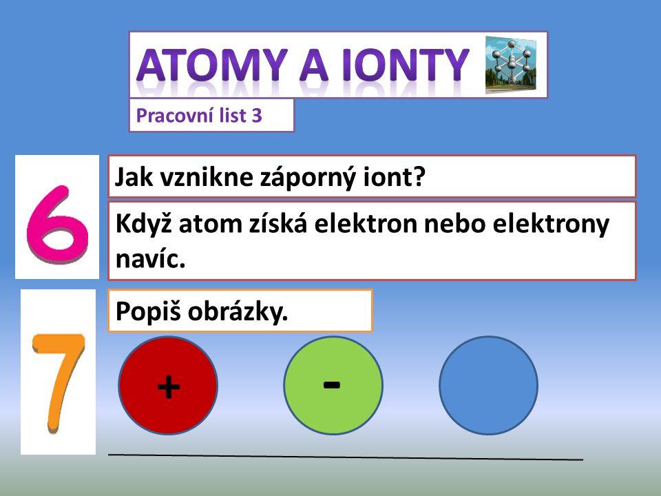 - Atomy a ionty + Jak vznikne záporný iont