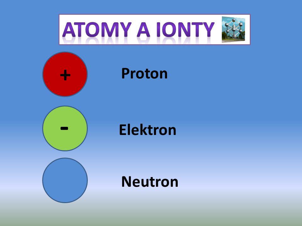 Atomy a ionty + Proton - Elektron Neutron