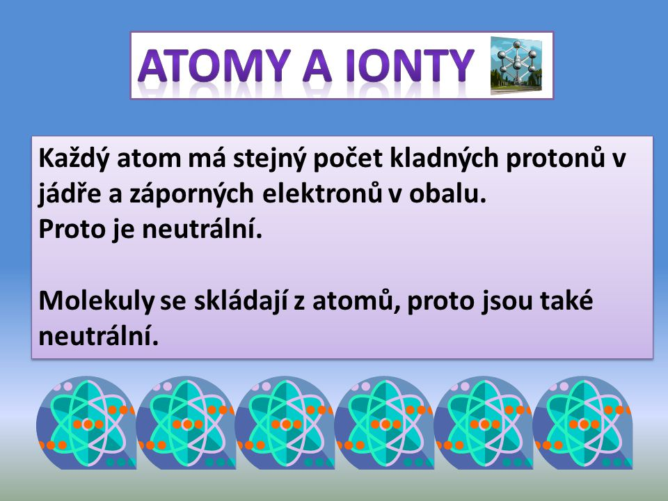 Atomy a ionty Každý atom má stejný počet kladných protonů v jádře a záporných elektronů v obalu. Proto je neutrální.