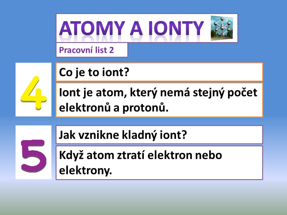 Atomy a ionty Co je to iont