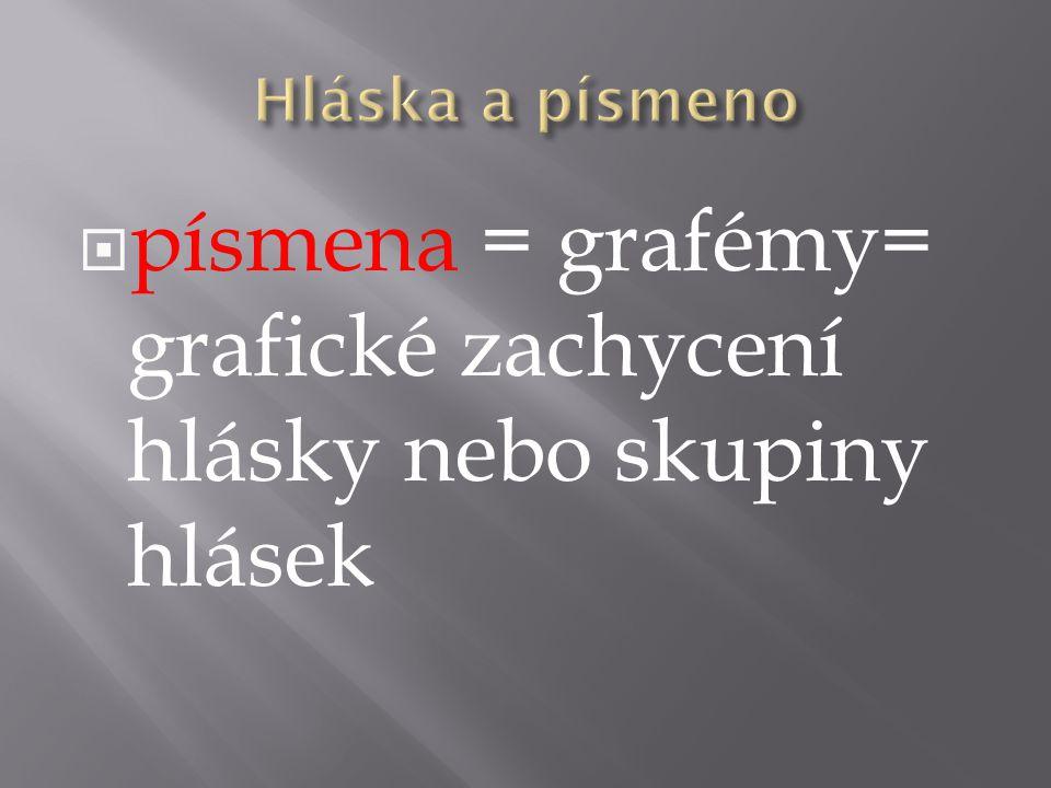 písmena = grafémy= grafické zachycení hlásky nebo skupiny hlásek