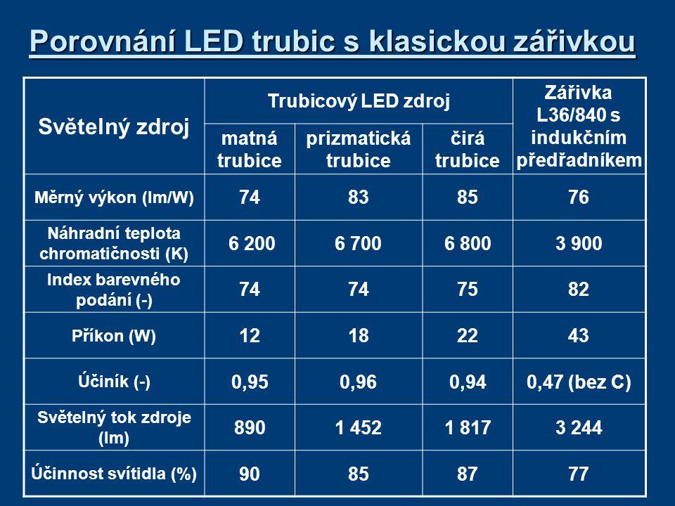 Porovnání LED trubic s klasickou zářivkou