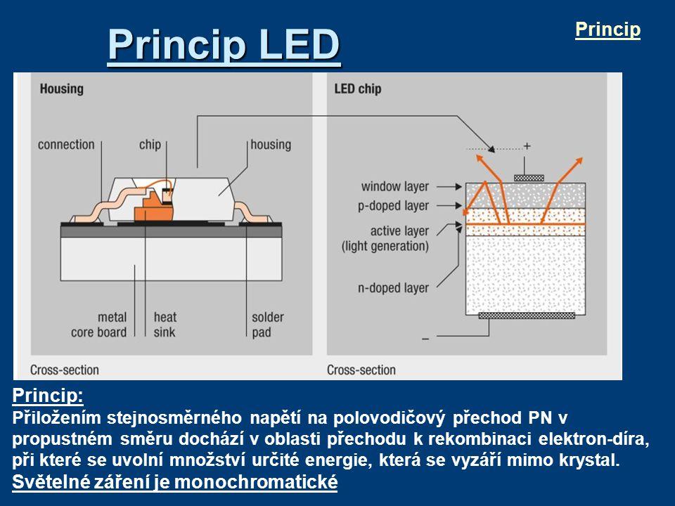 Princip LED Princip 1. polovodič s přechodem PN 2. reflektor
