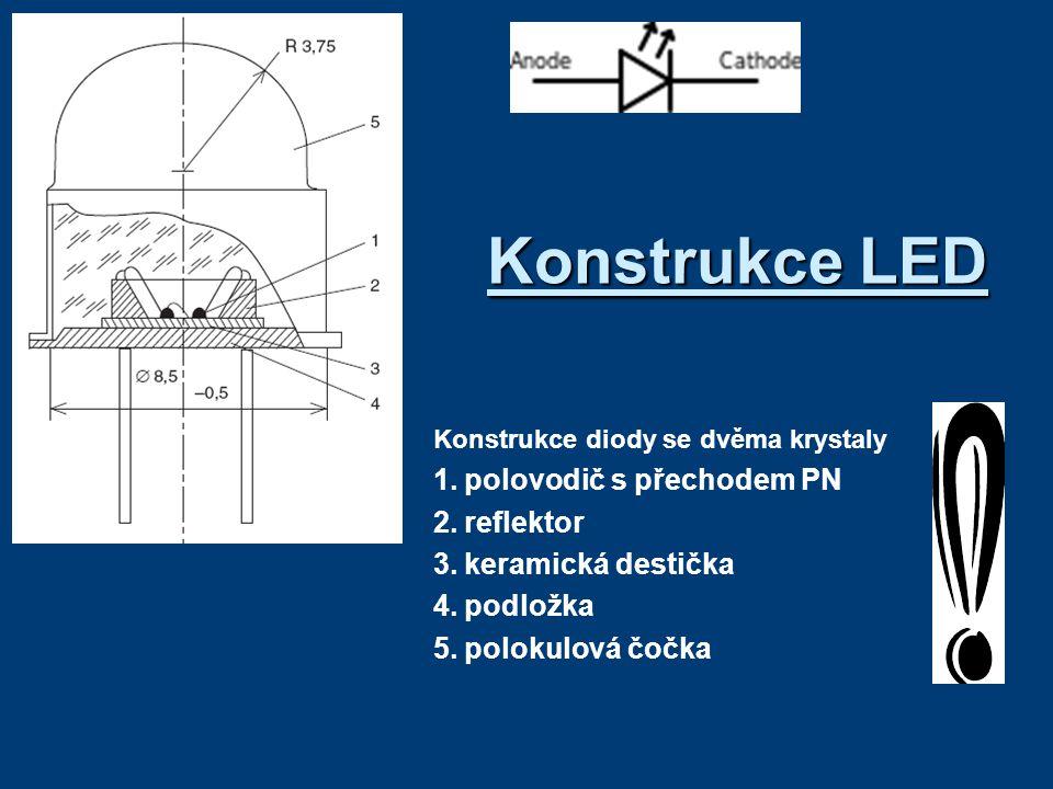 Konstrukce LED 1. polovodič s přechodem PN 2. reflektor