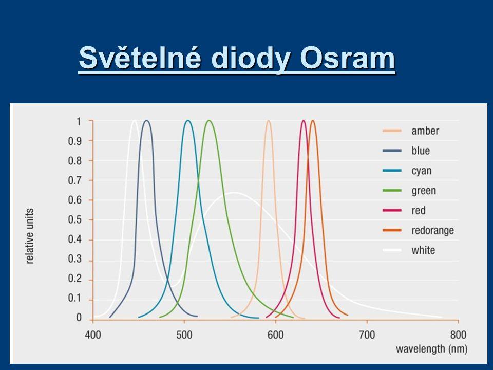 Světelné diody Osram