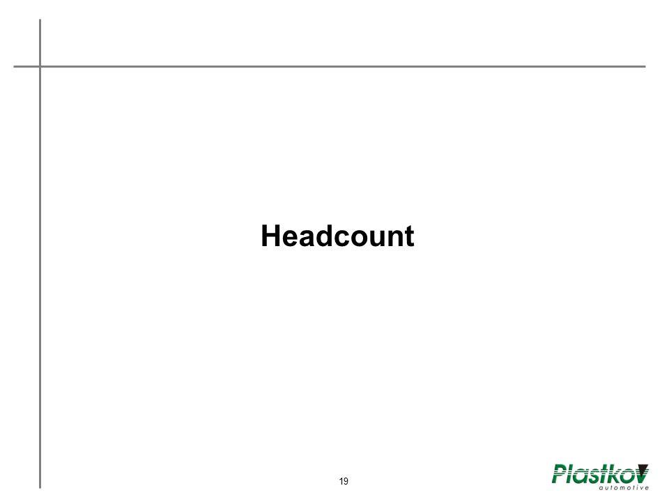Headcount 19 18