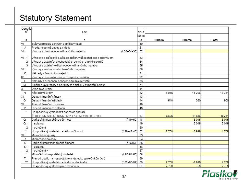 Statutory Statement 37 Označení Text číslo řádku a b c Hlinsko Liberec