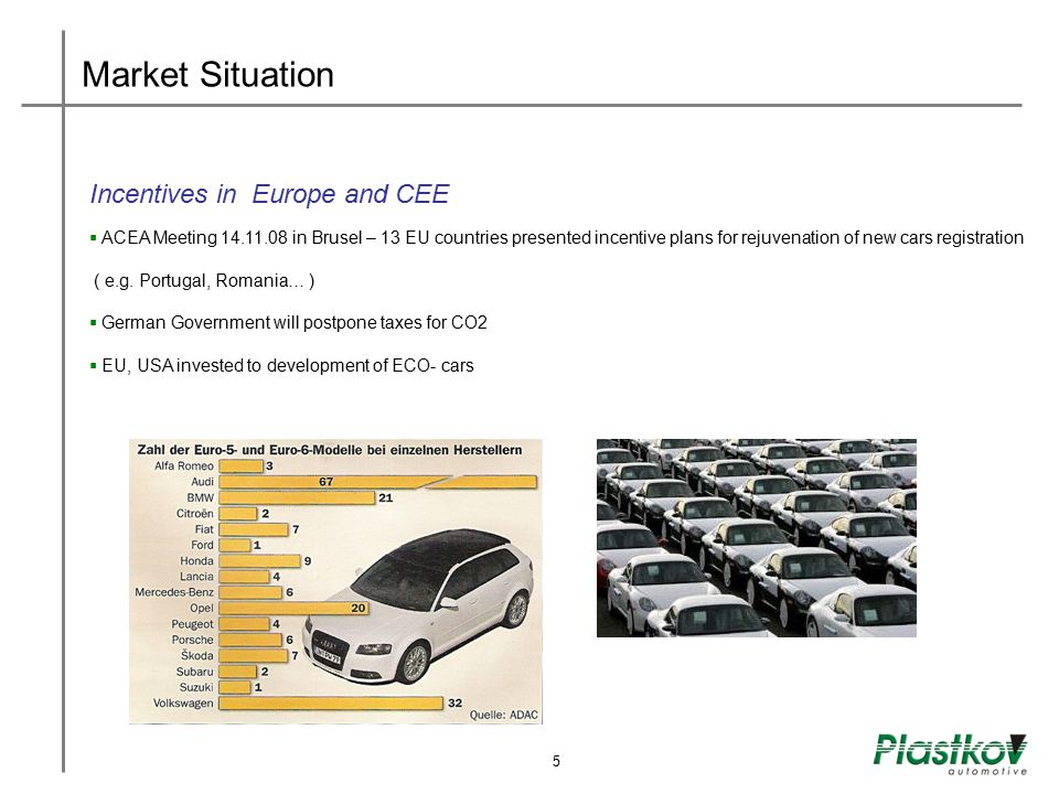 Market Situation Incentives in Europe and CEE