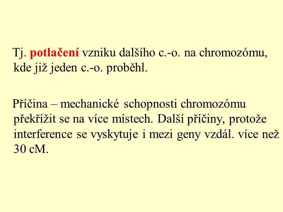 Tj. potlačení vzniku dalšího c. -o. na chromozómu, kde již jeden c. -o