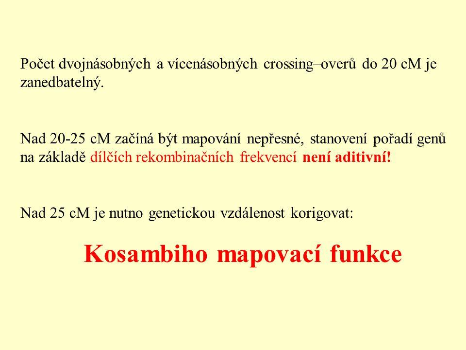 Kosambiho mapovací funkce