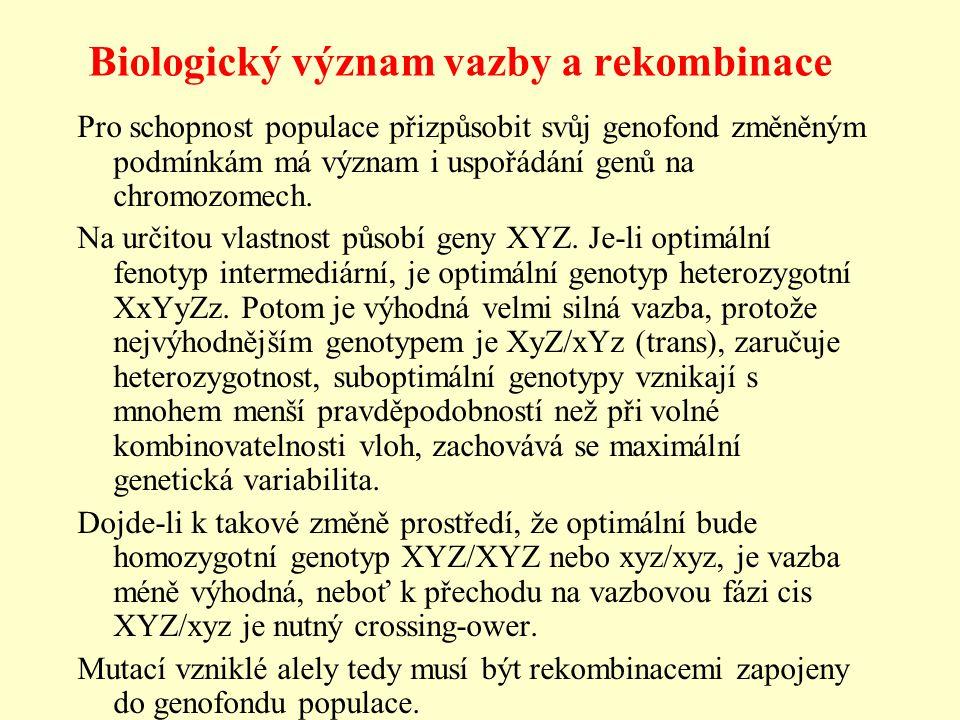 Biologický význam vazby a rekombinace