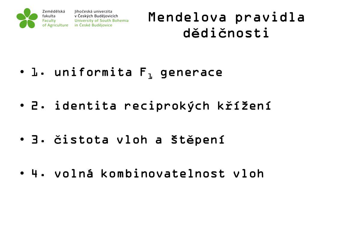 Mendelova pravidla dědičnosti
