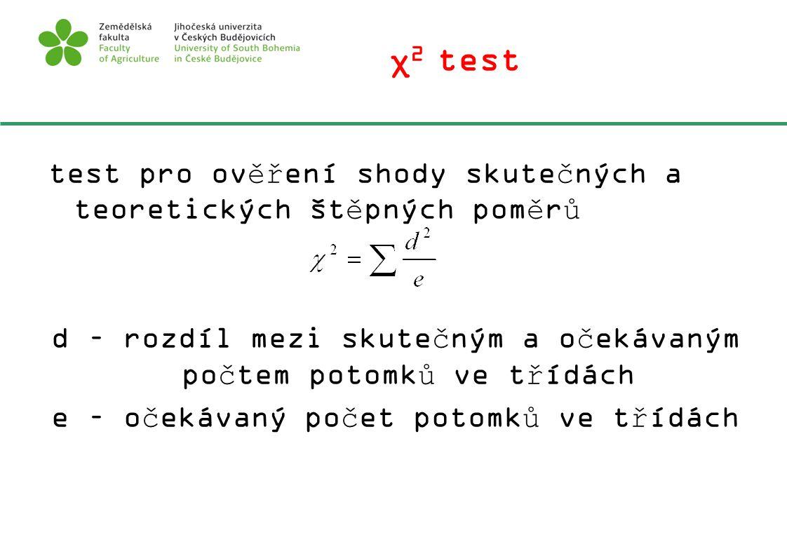 χ2 test