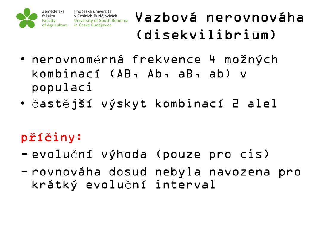 Vazbová nerovnováha (disekvilibrium)