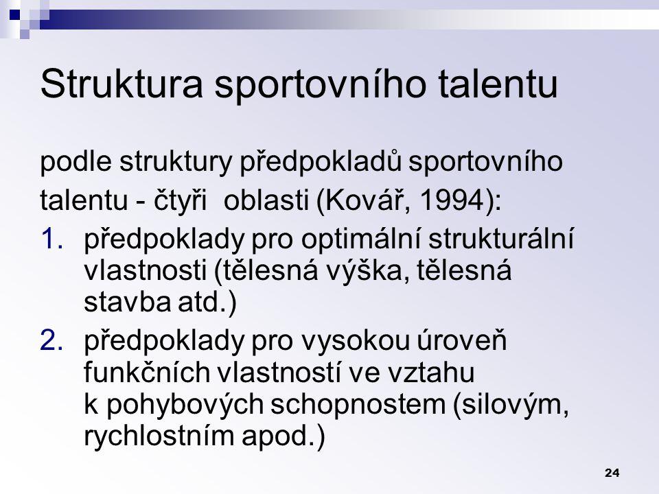 Struktura sportovního talentu