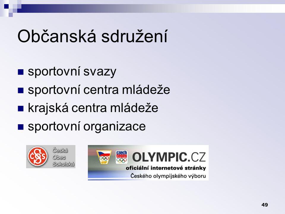 Občanská sdružení sportovní svazy sportovní centra mládeže