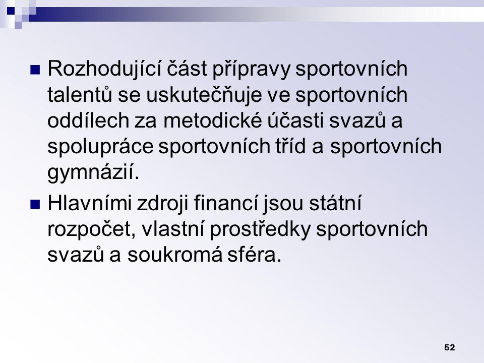 Rozhodující část přípravy sportovních talentů se uskutečňuje ve sportovních oddílech za metodické účasti svazů a spolupráce sportovních tříd a sportovních gymnázií.
