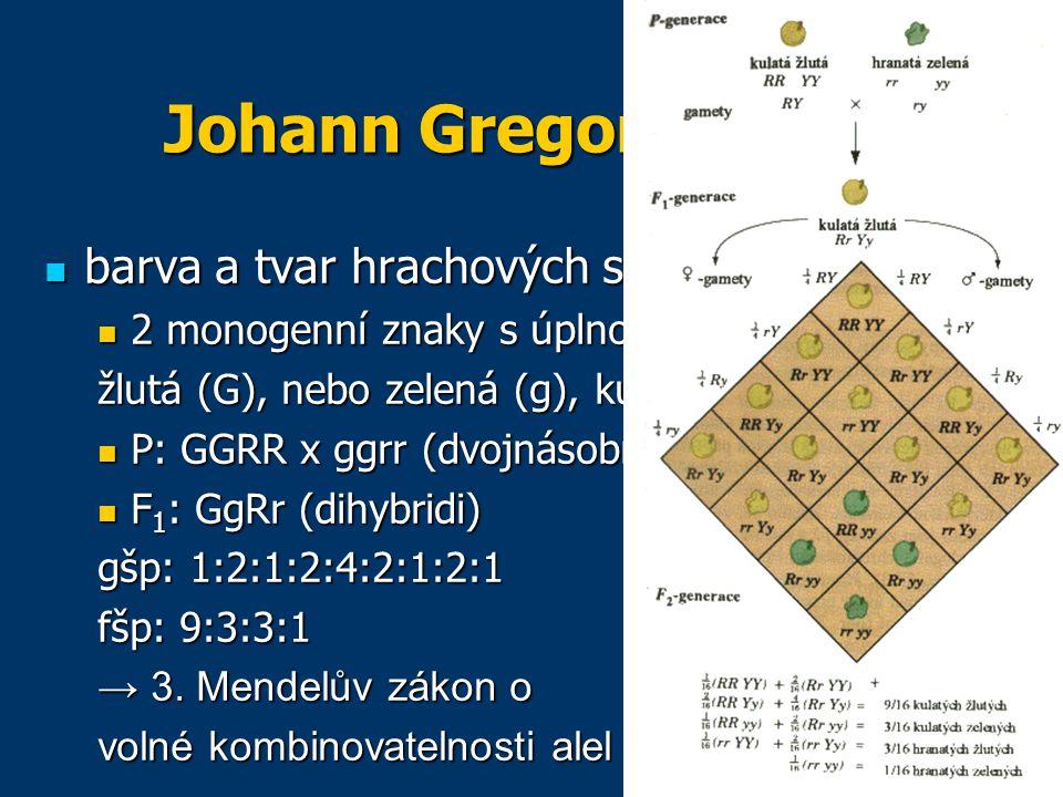 Johann Gregor Mendel barva a tvar hrachových semen