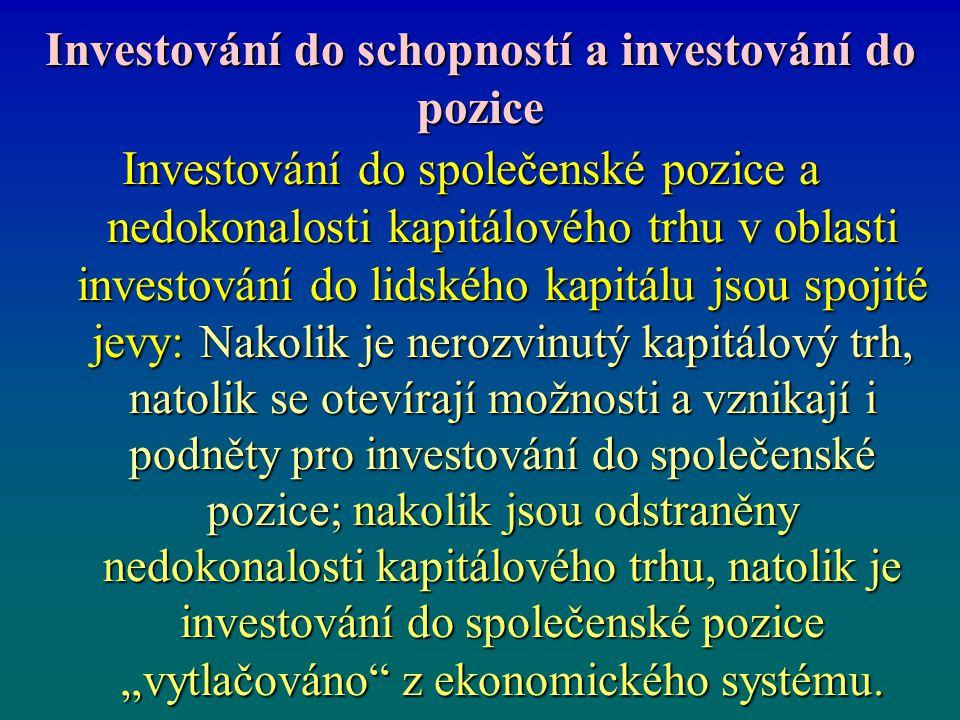Investování do schopností a investování do pozice