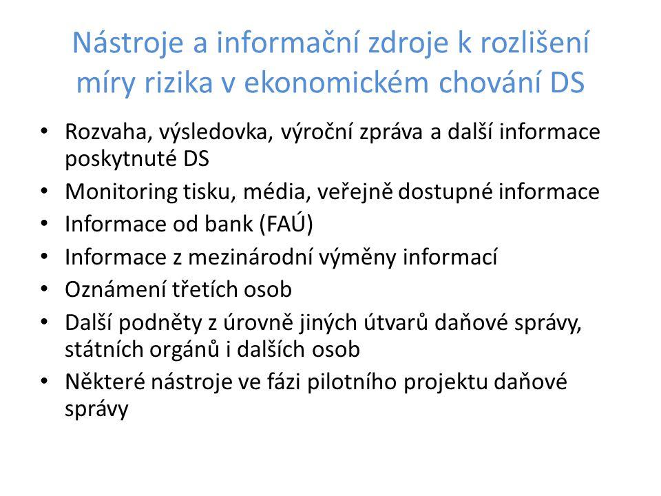Nástroje a informační zdroje k rozlišení míry rizika v ekonomickém chování DS