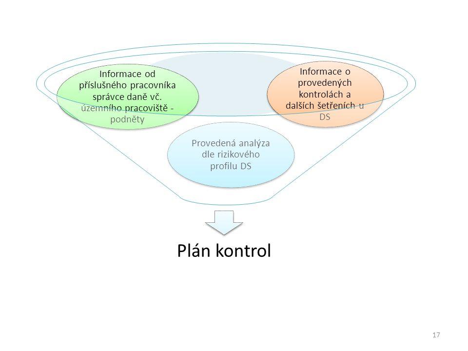 Informace o provedených kontrolách a dalších šetřeních u DS