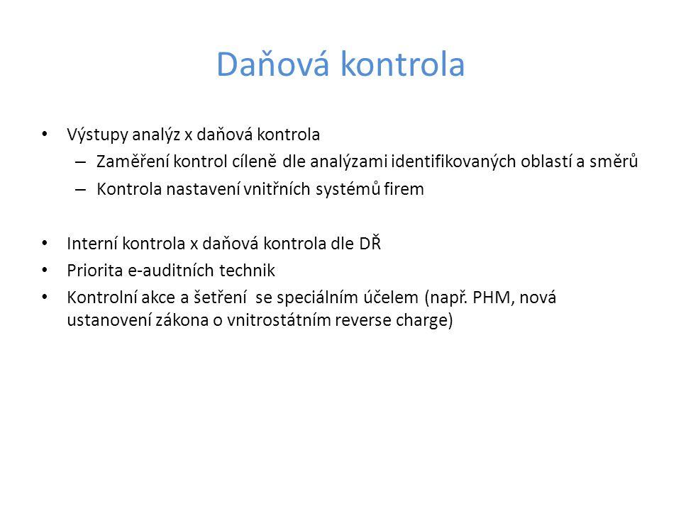 Daňová kontrola Výstupy analýz x daňová kontrola