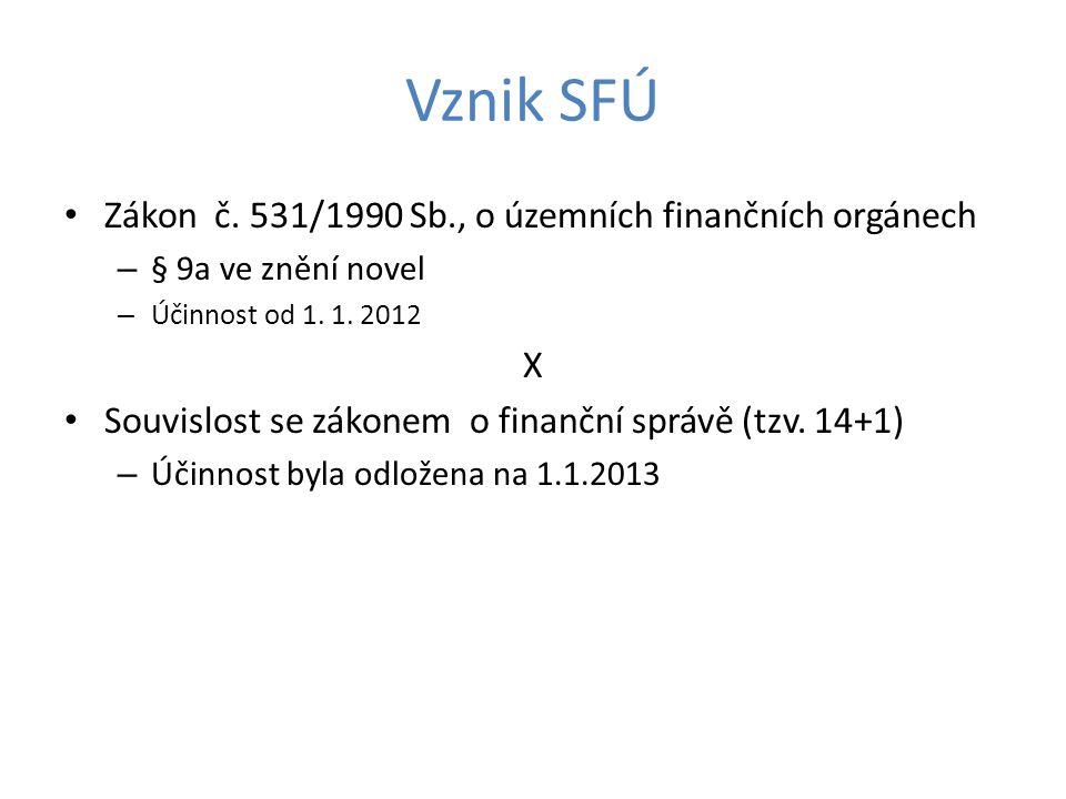 Vznik SFÚ Zákon č. 531/1990 Sb., o územních finančních orgánech X