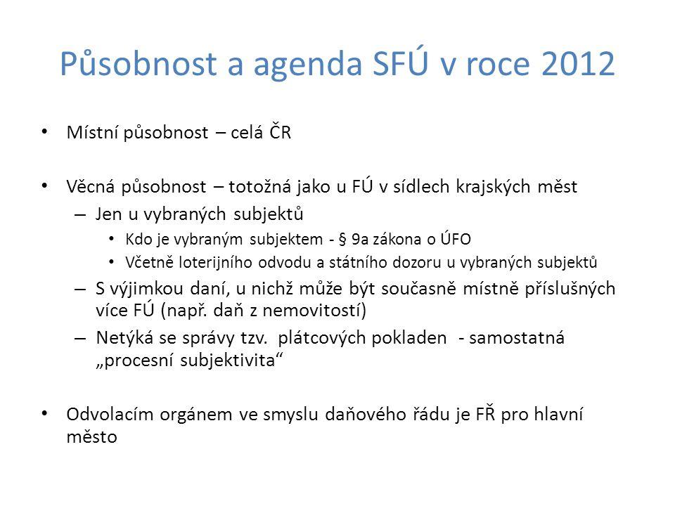 Působnost a agenda SFÚ v roce 2012