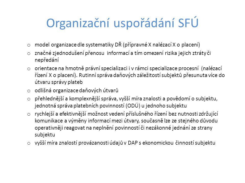 Organizační uspořádání SFÚ