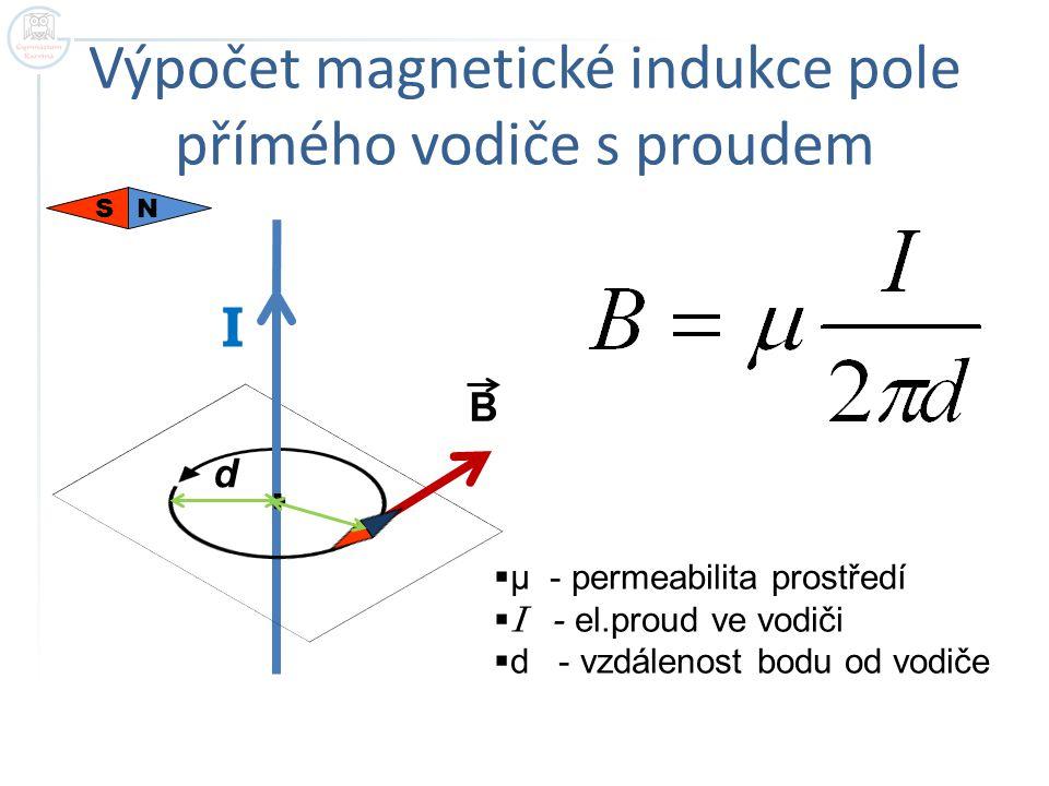 Výpočet magnetické indukce pole přímého vodiče s proudem