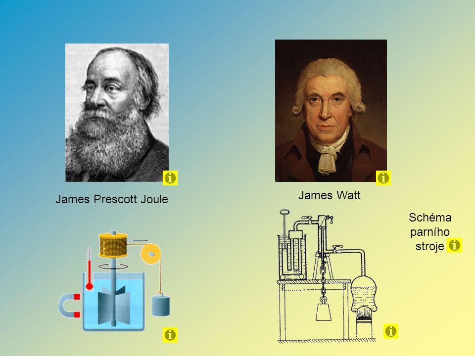 James Watt James Prescott Joule Schéma parního stroje