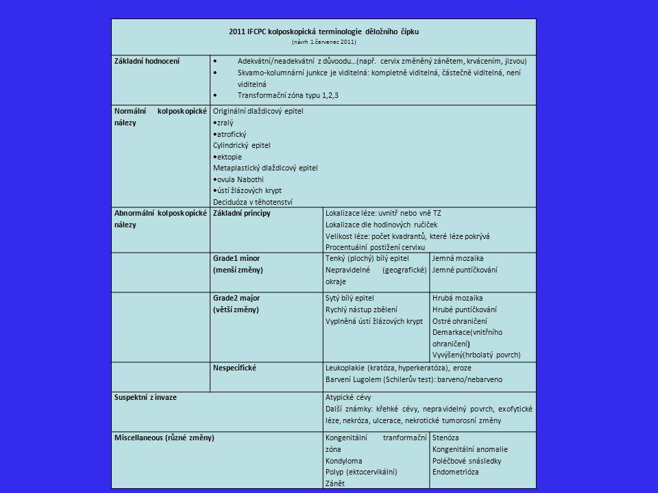 2011 IFCPC kolposkopická terminologie děložního čípku