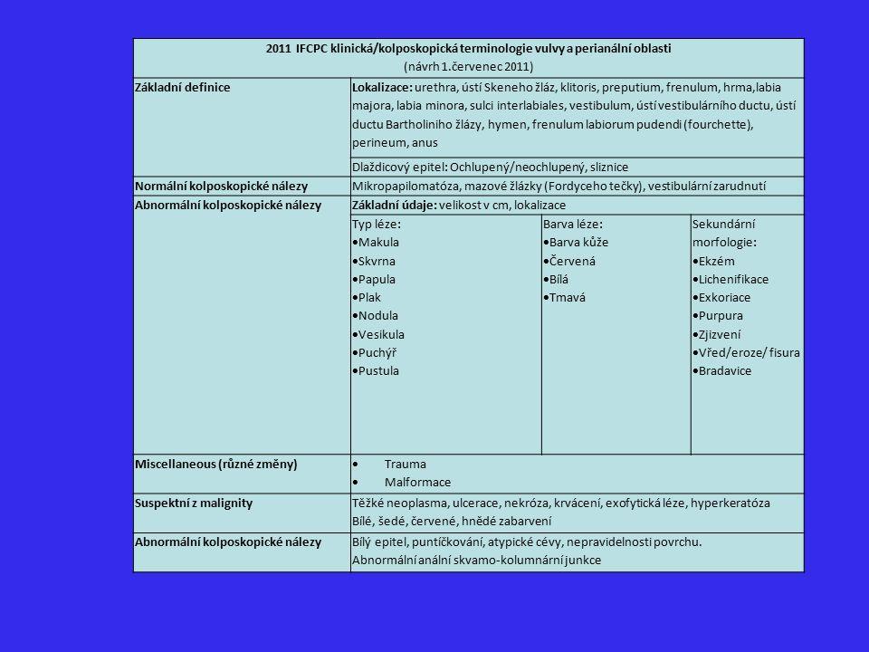 2011 IFCPC klinická/kolposkopická terminologie vulvy a perianální oblasti