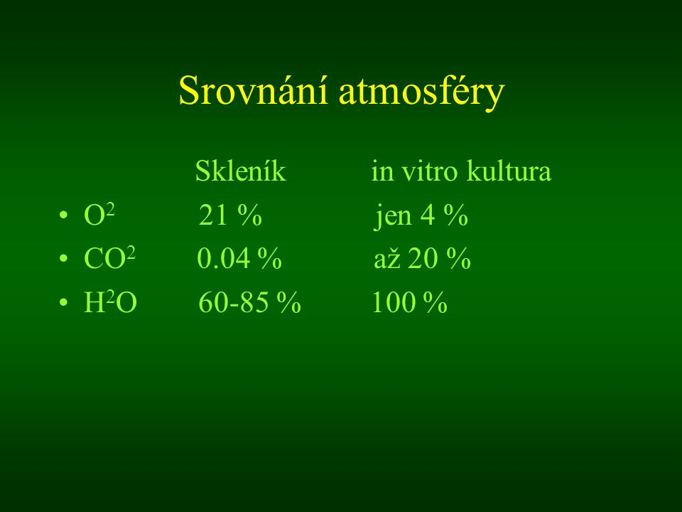Srovnání atmosféry Skleník in vitro kultura O2 21 % jen 4 %
