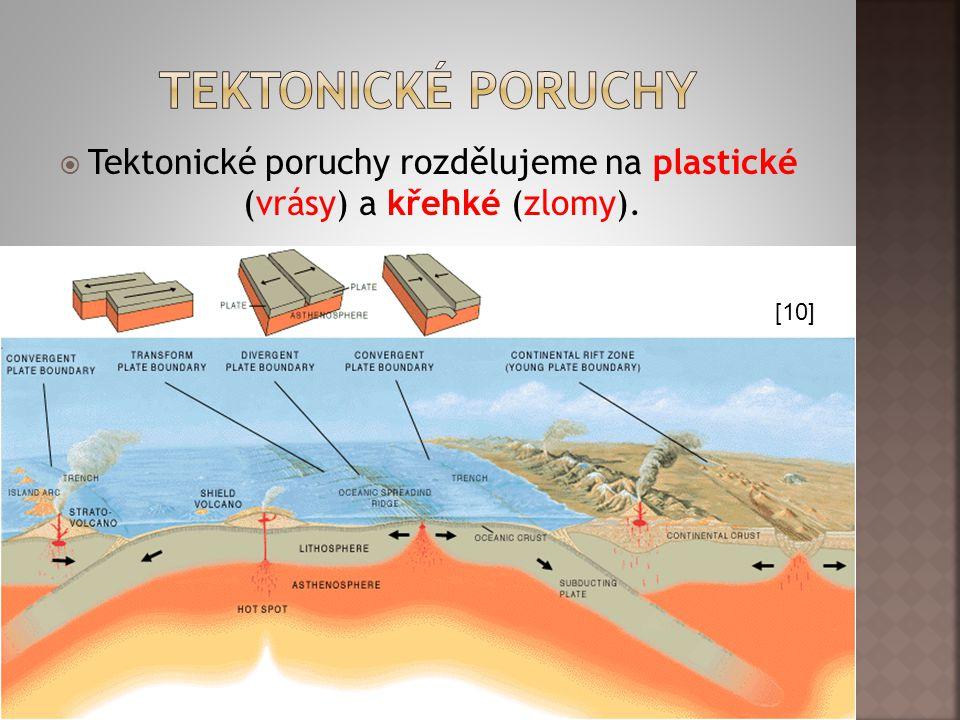 Tektonické poruchy rozdělujeme na plastické (vrásy) a křehké (zlomy).