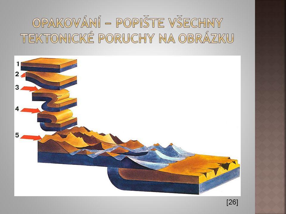 Opakování − popište všechny tektonické poruchy na obrázku