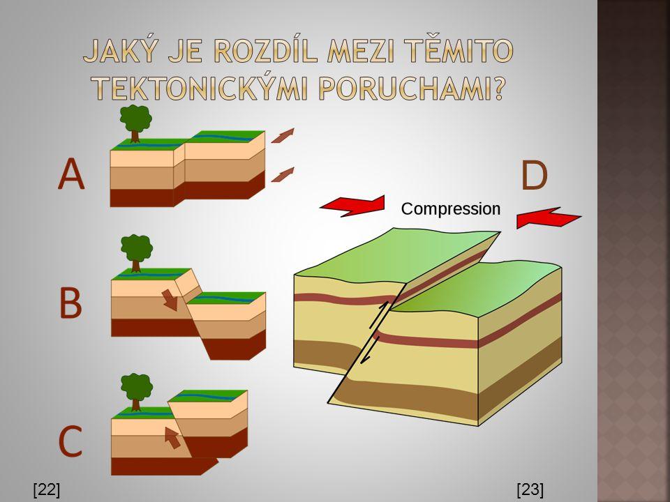 Jaký je rozdíl mezi těmito tektonickými poruchami