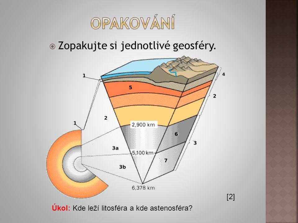 Zopakujte si jednotlivé geosféry.