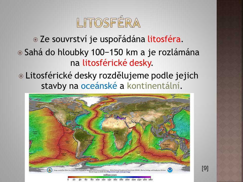 litosféra Ze souvrství je uspořádána litosféra.