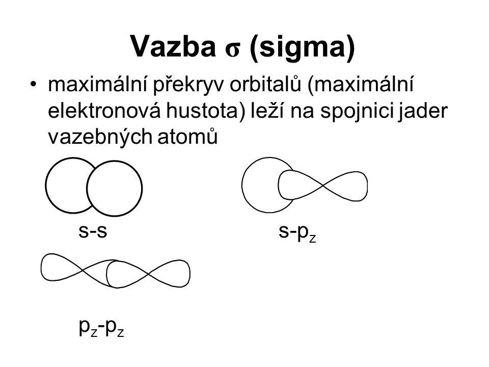 Vazba σ (sigma) maximální překryv orbitalů (maximální elektronová hustota) leží na spojnici jader vazebných atomů.